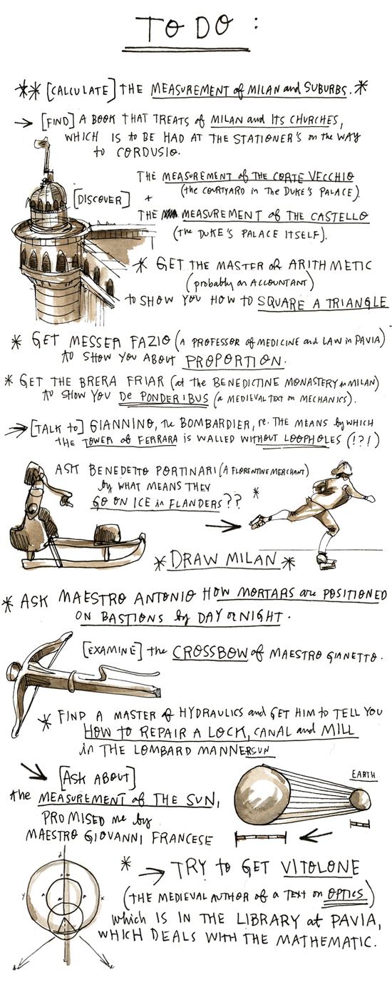 Leonardo da Vinči būtinų atlikti darbų sąrašas (angl. to-do list)