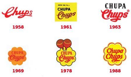 Garsių prekinių ženklų istorijos